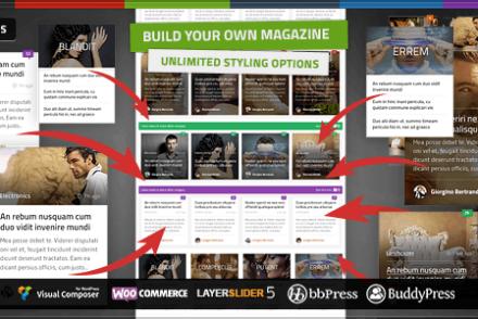 quadrum multipurpose news magazine theme by orange themes 6041df0c917ef